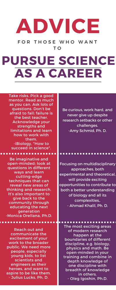 We asked MCB-funded Investigators to share advice for young scientists. Here's what they said: