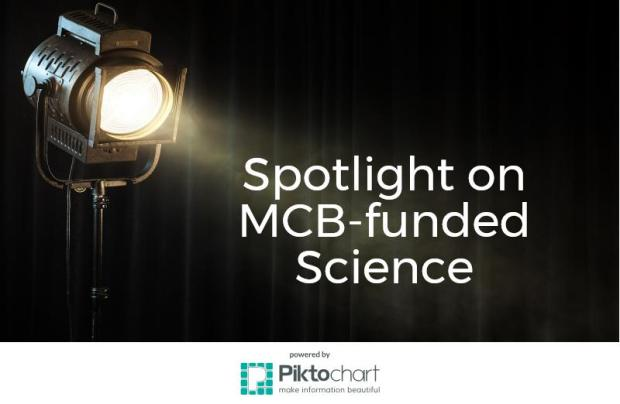 A spotlight illuminates the words 'Spotlight on MCB-funded Science.'