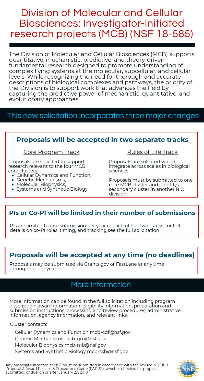 MCB has a new solicitation (NSF 18-585). To learn more, visit