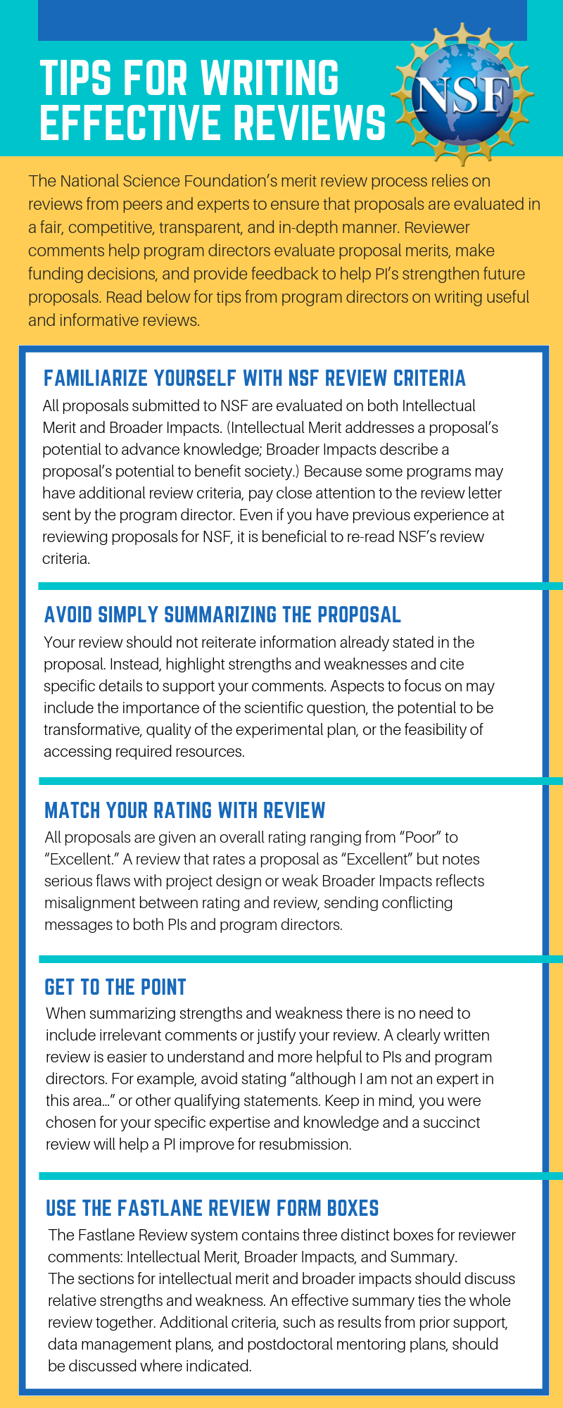 "Tips for Writing Effective Reviews The National Science Foundation's merit review process relies on reviews from peers and experts to ensure that proposals are evaluated in a fair, competitive, transparent, and in-depth manner. Reviewer comments help program directors evaluate proposal merits, make funding decisions, and provide feedback to help PI's strengthen future proposals. Read below for tips from program directors on writing useful and informative reviews. FAMILIARIZE YOURSELF WITH NSF REVIEW CRITERIA All proposals submitted to NSF are evaluated on both Intellectual Merit and Broader Impacts. (Intellectual Merit addresses a proposal's potential to advance knowledge; Broader Impacts describe a proposal's potential to benefit society.) Because some programs may have additional review criteria, pay close attention to the review letter sent by the program director. Even if you have previous experience at reviewing proposals for NSF, it is beneficial to re-read NSF's review criteria. AVOID SIMPLY SUMMARIZING THE PROPOSAL Your review should not reiterate information already stated in the proposal. Instead, highlight strengths and weaknesses and cite specific details to support your comments. Aspects to focus on may include the importance of the scientific question, the potential to be transformative, quality of the experimental plan, or the feasibility of accessing required resources. MATCH YOUR RATING WITH REVIEW All proposals are given an overall rating ranging from ""Poor"" to ""Excellent."" A review that rates a proposal as ""Excellent"" but notes serious flaws with project design or weak Broader Impacts reflects misalignment between rating and review, sending conflicting messages to both PIs and program directors.  GET TO THE POINT  When summarizing strengths and weakness there is no need to include irrelevant comments or justify your review. A clearly written review is easier to understand and more helpful to PIs and program directors. For example, avoid stating ""although I am not an expert in this area…"" or other qualifying statements. Keep in mind, you were chosen for your specific expertise and knowledge and a succinct review will help a PI improve for resubmission.  USE THE FASTLANE REVIEW FORM BOXES The Fastlane Review system contains three distinct boxes for reviewer comments: Intellectual Merit, Broader Impacts, and Summary. The sections for intellectual merit and broader impacts should discuss relative strengths and weakness. An effective summary ties the whole review together. Additional criteria, such as results from prior support, data management plans, and postdoctoral mentoring plans, should be discussed where indicated."